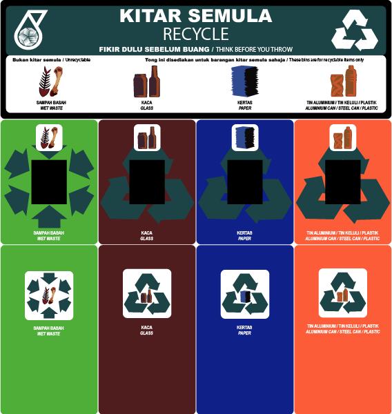 petrosains_recyclebin